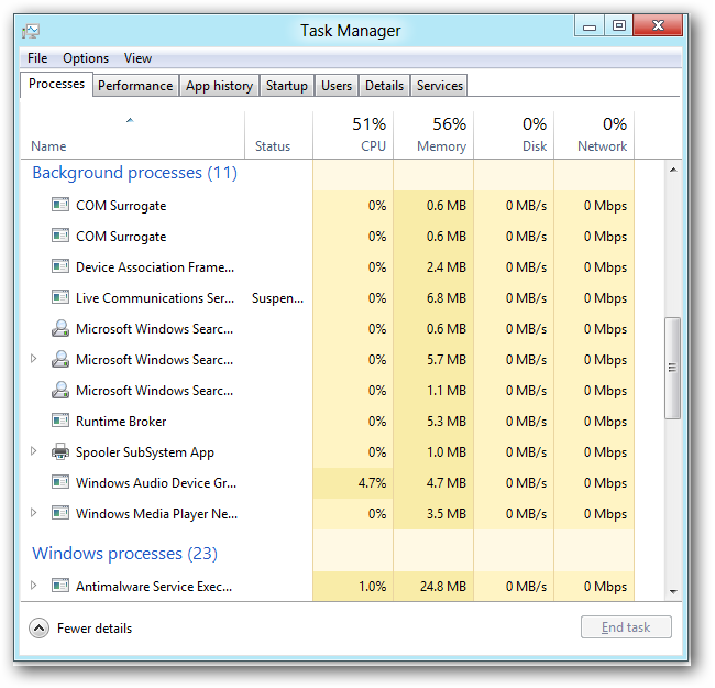 task manager22