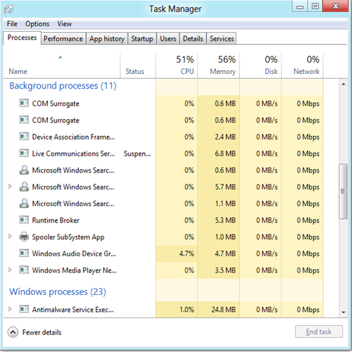 backgroud-processes