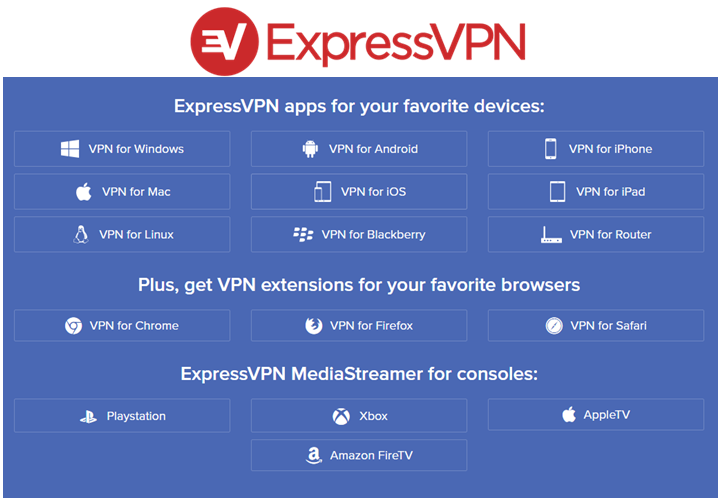 Expressvpn coupon code