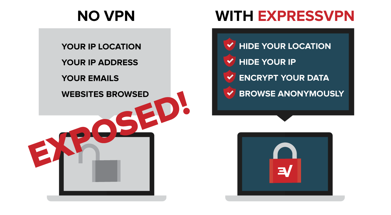 ExpressVPN Coupon Discount: 49% Off + Extra 3 Months Free 2019