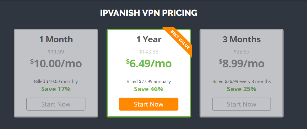 Ipvanish promo code 60 off coupon code 2018 vilmatech expert guides select your preferred payment method like credit card and then you can see have a coupon option there click it to enter your ipvanish promotional code fandeluxe Gallery