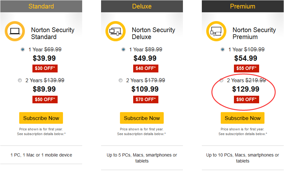 Norton promo codes for antivirus and anti-malware software